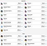Нажмите на изображение для увеличения Название: Screenshot_2020-02-14 Ryanair.jpg Просмотров: 12 Размер:70.4 Кб ID:13299481